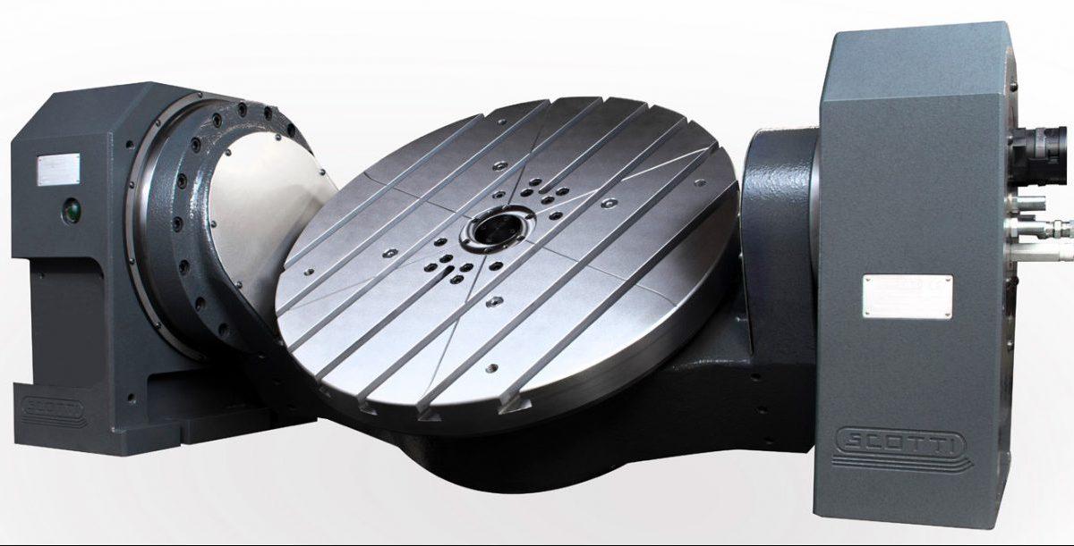 Plato Divisor Basculante con Motor Torque TT